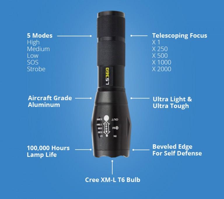 Light strike 360 Tactical Flashlight product spec image