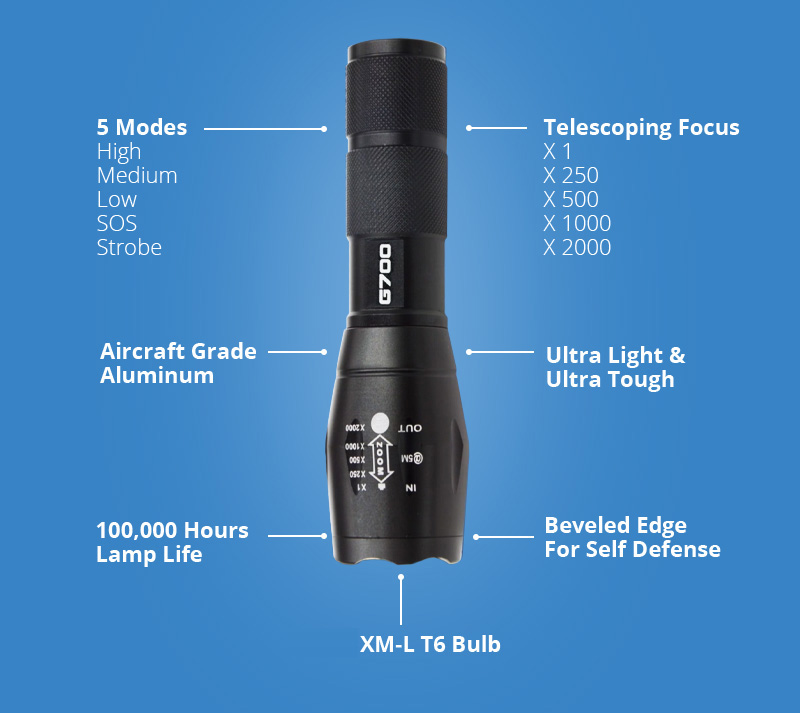lumitact-g700-flashlight