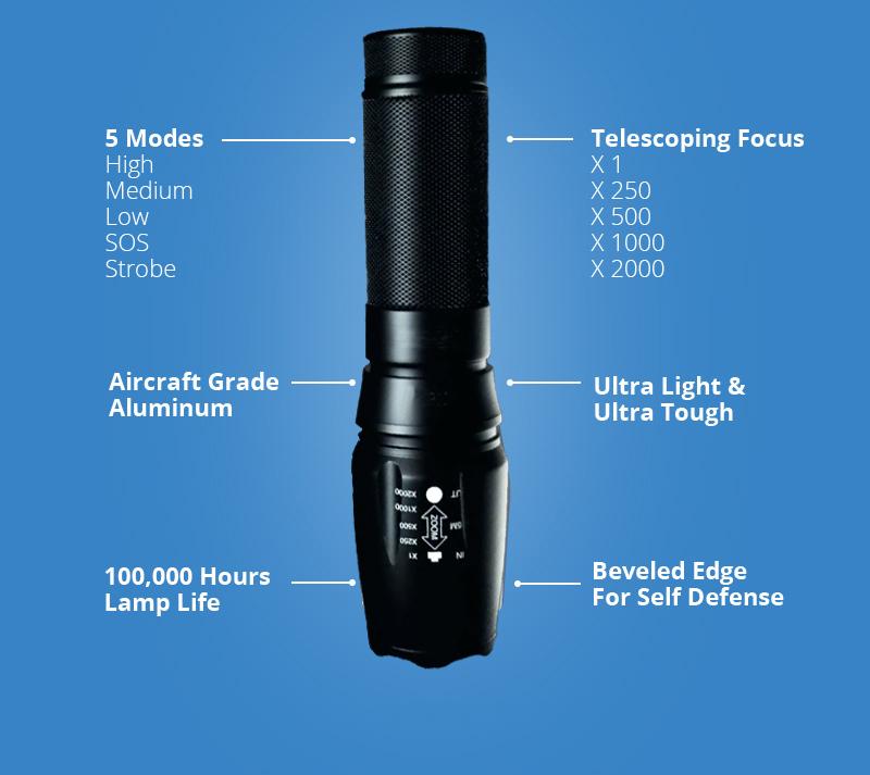 lumitact-g700-flashlight