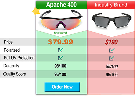 apache-400-desert-storm-tactical-sunglases